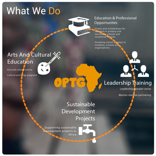 optg-infographic-d